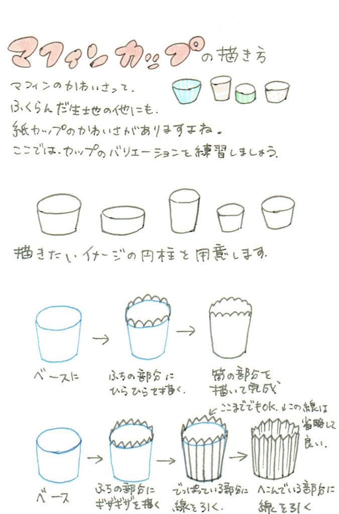 マフィンカップの描き方