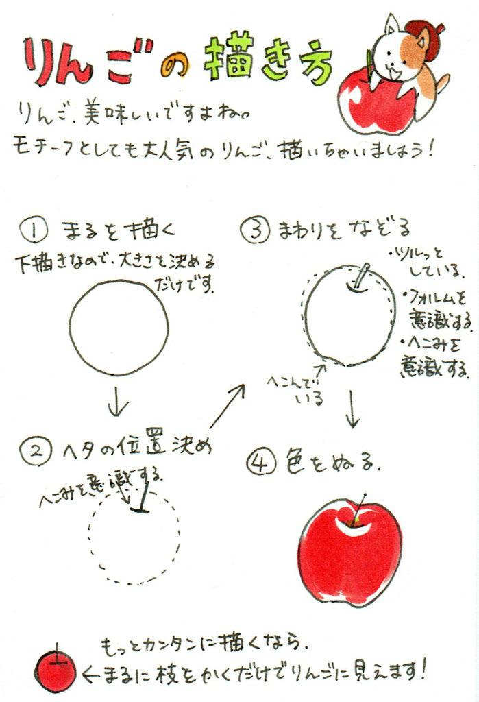 りんごの描き方