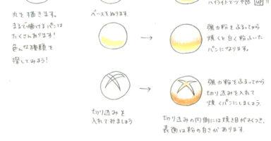 丸で描くパン