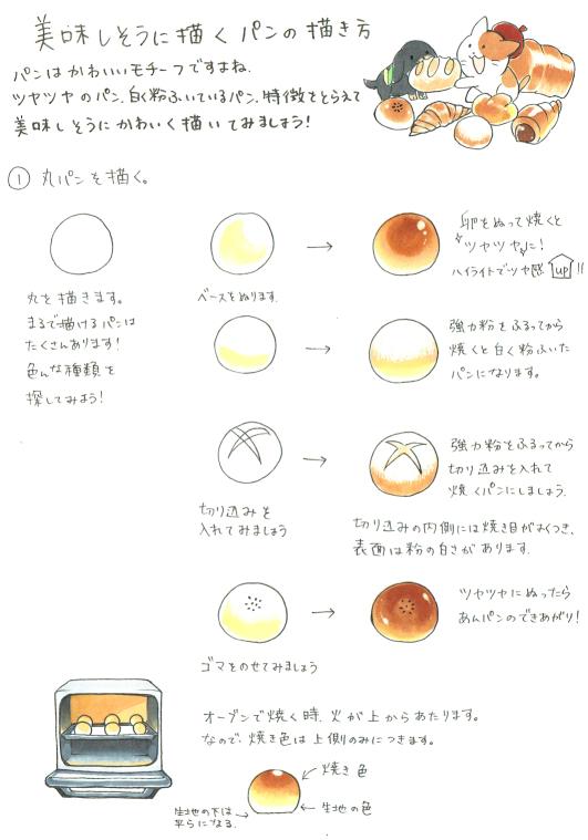 【第10回】丸を使ったイラスト集〜パン編〜