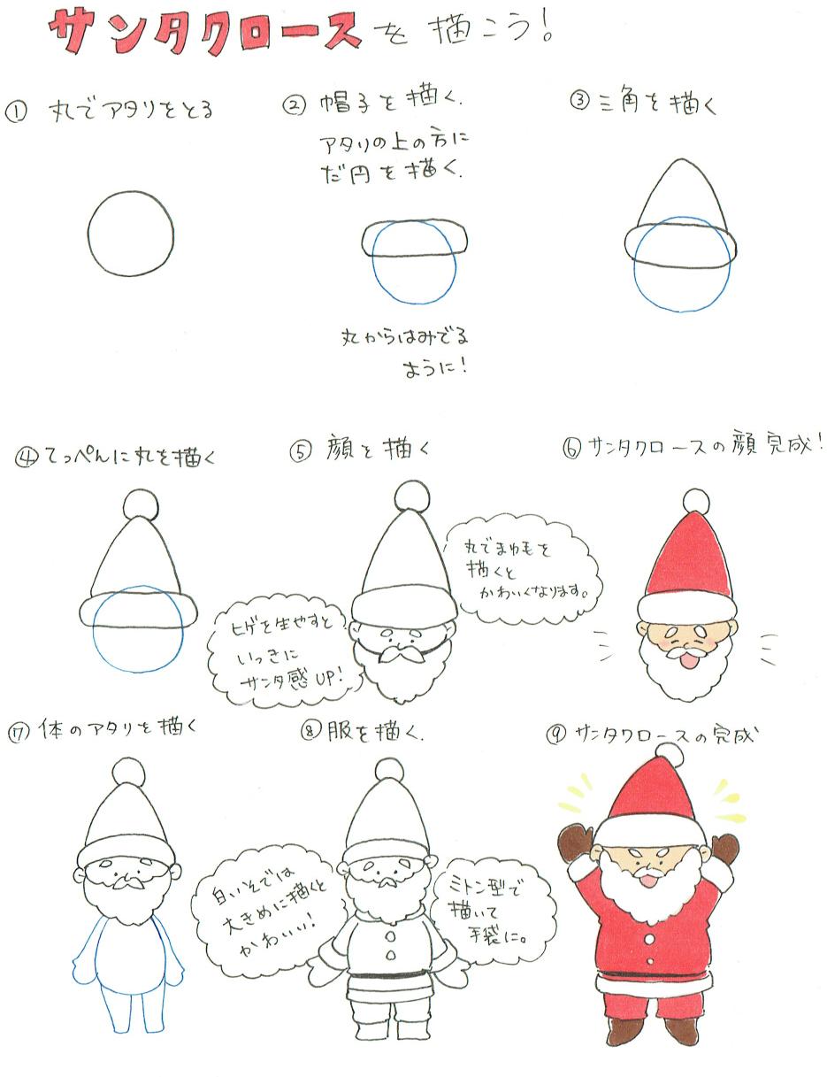 サンタクロースを描こう