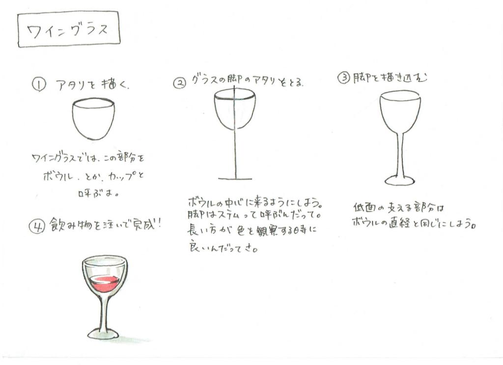 ワイングラスの描き方