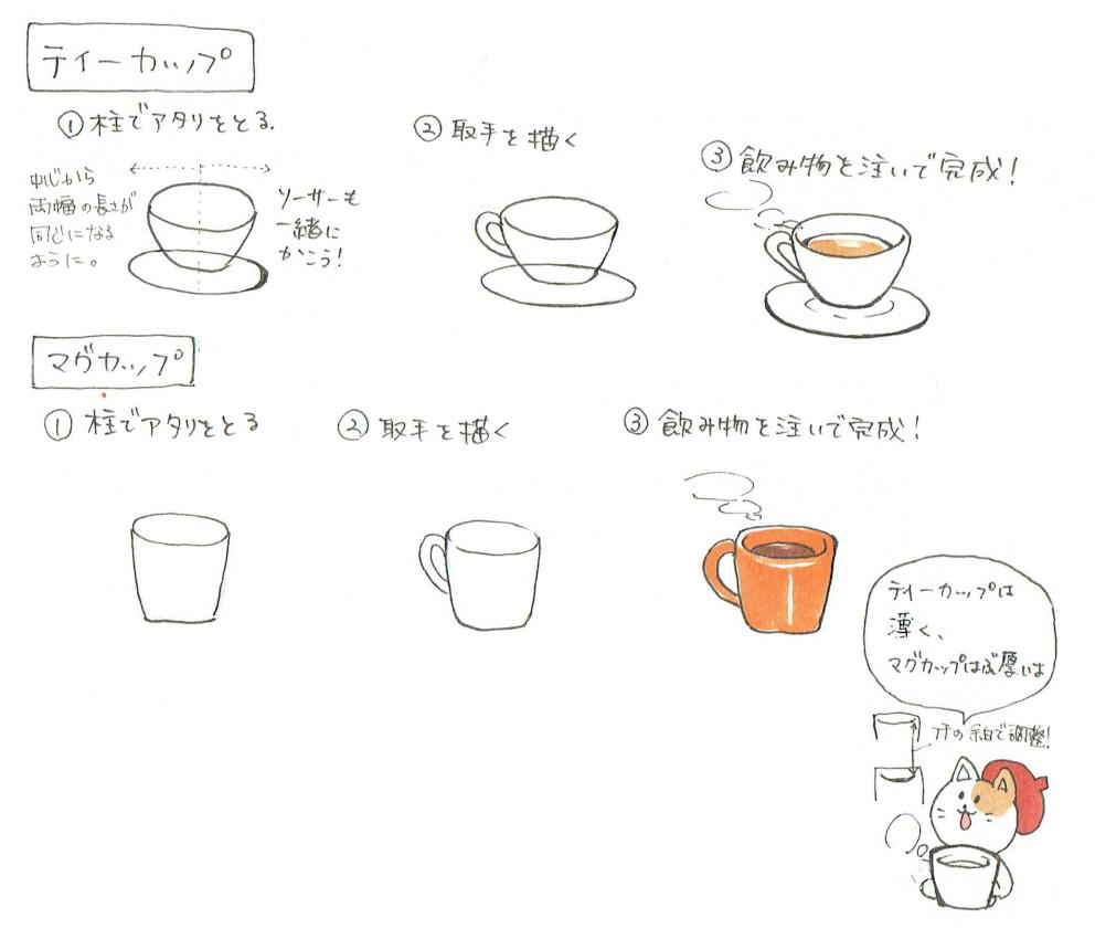 カフェモチーフ ティーカップ マグカップの描き方